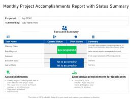Monthly Project Accomplishments Report With Status Summary