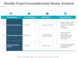 Monthly Project Accomplishments Review Schedule