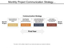 Monthly Project Communication Strategy With Announcement Meeting And Reports