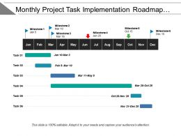 Monthly Project Task Implementation Roadmap With Milestones