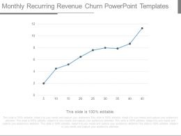 Monthly Recurring Revenue Churn Powerpoint Templates