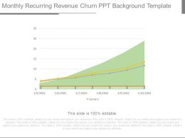 Monthly Recurring Revenue Churn Ppt Background Template