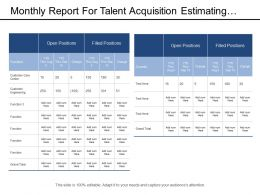 Monthly Report For Talent Acquisition Estimating Open And Filled Positions By Function And Country