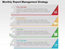 Monthly Report Management Strategy Flat Powerpoint Design