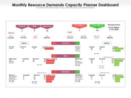 Monthly Resource Demands Capacity Planner Dashboard