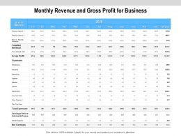 Monthly Revenue And Gross Profit For Business