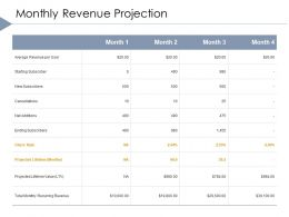 Monthly Revenue Projection Average Recurring Ppt Powerpoint Slides Show