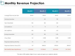 Monthly Revenue Projection Ppt Powerpoint Presentation Layouts Influencers