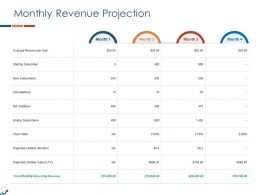Monthly Revenue Projection Ppt Powerpoint Presentation Styles Topics