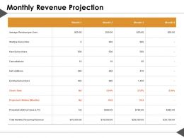 Monthly Revenue Projection Ppt Summary Slide Portrait