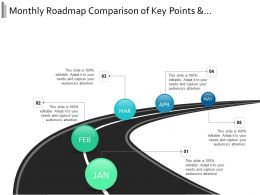 Monthly Roadmap Comparison Of Key Points And Performance