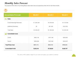 Monthly Sales Forecast Controllable Costs Ppt Powerpoint Presentation Professional Icon