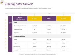 Monthly Sales Forecast Ppt Powerpoint Presentation Slides Background Images