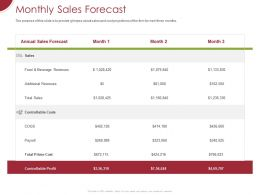 Monthly Sales Forecast Ppt Powerpoint Presentation Slides Show