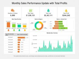 Monthly Sales Performance Update With Total Profits