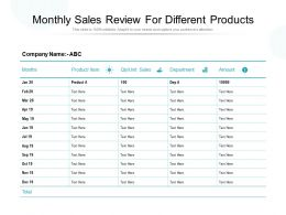 Monthly Sales Review For Different Products