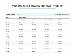 Monthly Sales Review For Two Products
