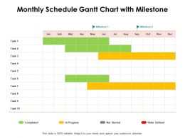 Monthly Schedule Gantt Chart With Milestone Ppt Powerpoint Presentation Portfolio