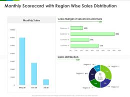 Monthly Scorecard With Region Wise Sales Distribution Customers Ppt Powerpoint Presentation Slides Outfit