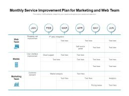 Monthly Service Improvement Plan For Marketing And Web Team