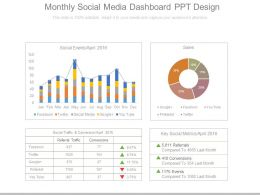 Monthly Social Media Dashboard Ppt Design