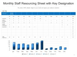 Monthly Staff Resourcing Sheet With Key Designation