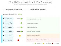 Monthly Status Update With Key Parameters