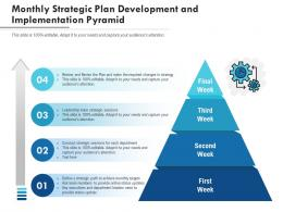 Monthly Strategic Plan Development And Implementation Pyramid