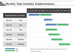 Monthly Task Activities Implementation Roadmap With Sub Jobs