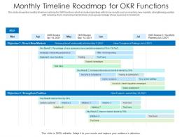 Monthly Timeline Roadmap For OKR Functions