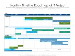 Monthly Timeline Roadmap Of IT Project
