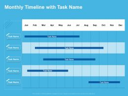 Monthly Timeline With Task Name Editable Ppt Powerpoint Presentation Microsoft