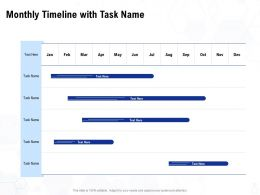 Monthly Timeline With Task Name Ppt Powerpoint Presentation Infographics