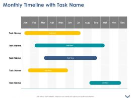 Monthly Timeline With Task Name Ppt Powerpoint Presentation Model Information