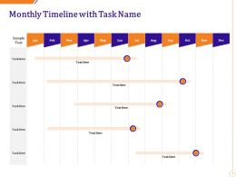Monthly Timeline With Task Name Ppt Powerpoint Presentation Portfolio Ideas