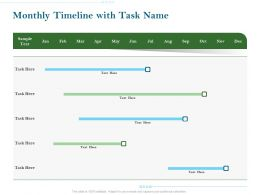 Monthly Timeline With Task Name Ppt Powerpoint Presentation Tutorials