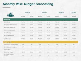 Monthly Wise Budget Forecasting Ppt Powerpoint Presentation Infographic