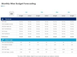 Monthly Wise Budget Forecasting Ppt Powerpoint Presentation Model Topics