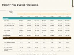 Monthly Wise Budget Forecasting Ppt Powerpoint Presentation Pictures Aids