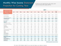 Monthly Wise Income Statement Projection For Coming Year Ppt Powerpoint Presentation Styles Slide