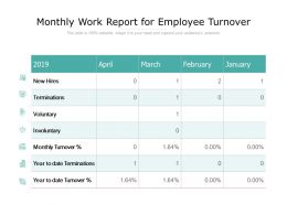 Monthly Work Report For Employee Turnover