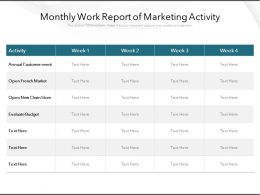 Monthly Work Report Of Marketing Activity