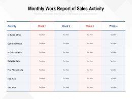 Monthly Work Report Of Sales Activity