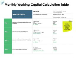 Monthly Working Capital Calculation Table Accounts Ppt Powerpoint Presentation Gallery Outfit