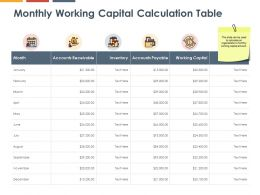 Monthly Working Capital Calculation Table Marketing K268 Ppt Powerpoint Presentation