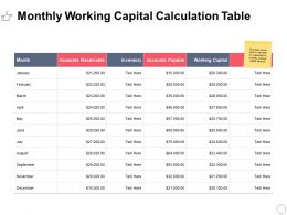 Monthly Working Capital Calculation Table Ppt Powerpoint Model