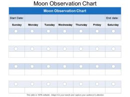 Moon Observation Chart