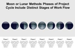 Moon Or Lunar Methods Phases Of Project Cycle Include Distinct Stages Of Work Flow