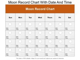 Moon Record Chart With Date And Time