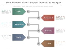 Moral Business Actions Template Presentation Examples
